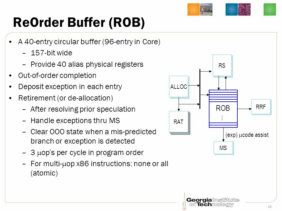 ReOrder Buffer (ROB) A 40-entry circular buffer (96-entry in Core)