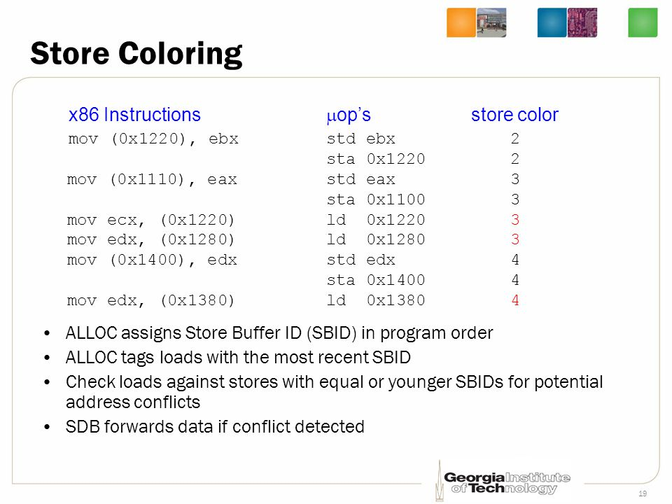 Store Coloring x86 Instructions op's store color