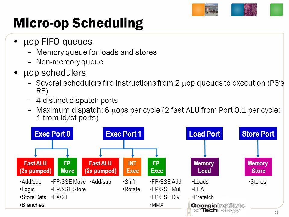 Micro-op Scheduling op FIFO queues op schedulers