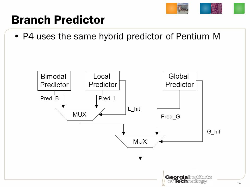 Branch Predictor P4 uses the same hybrid predictor of Pentium M