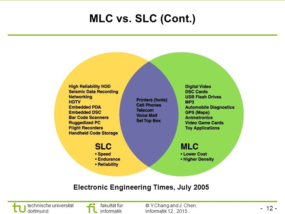 Electronic Engineering Times, July 2005