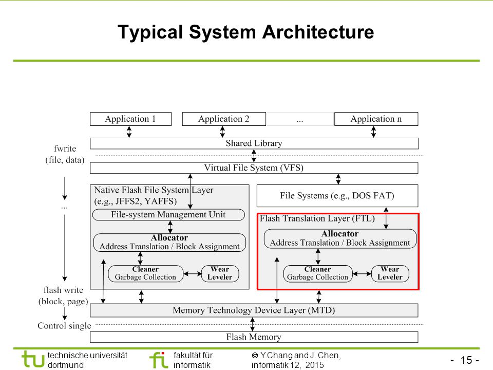 Typical System Architecture