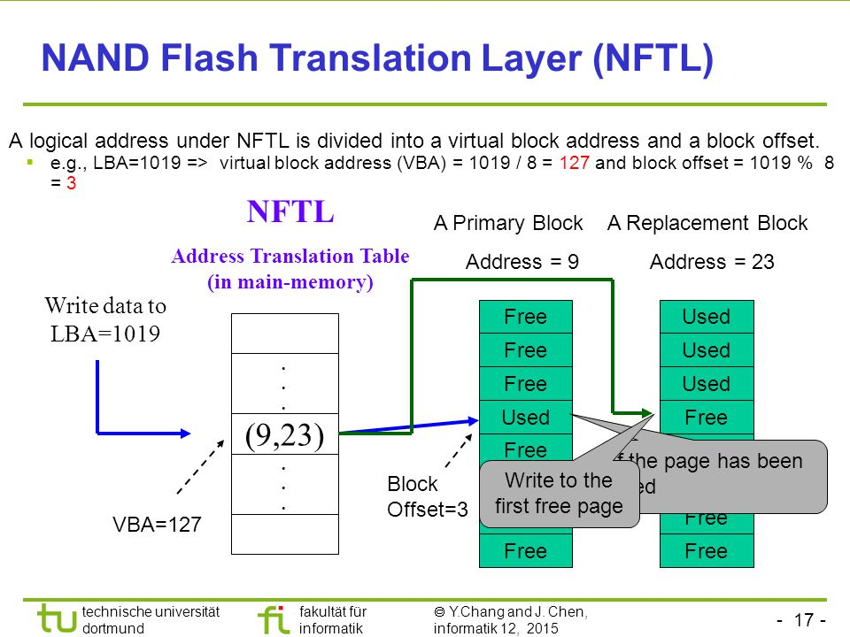 Address Translation Table (in main-memory)