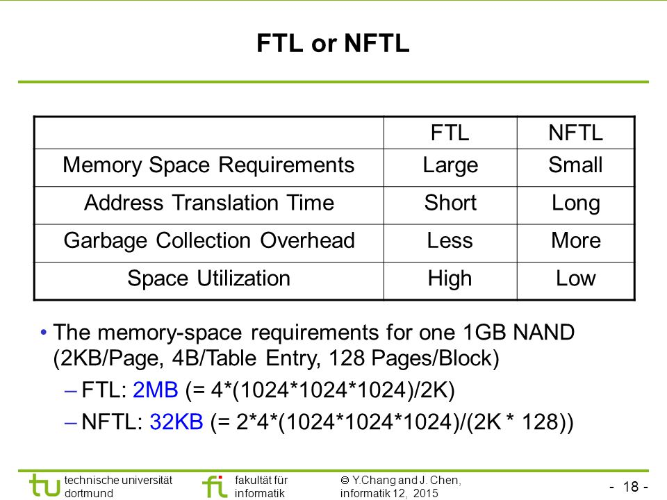 FTL or NFTL FTL NFTL Memory Space Requirements Large Small