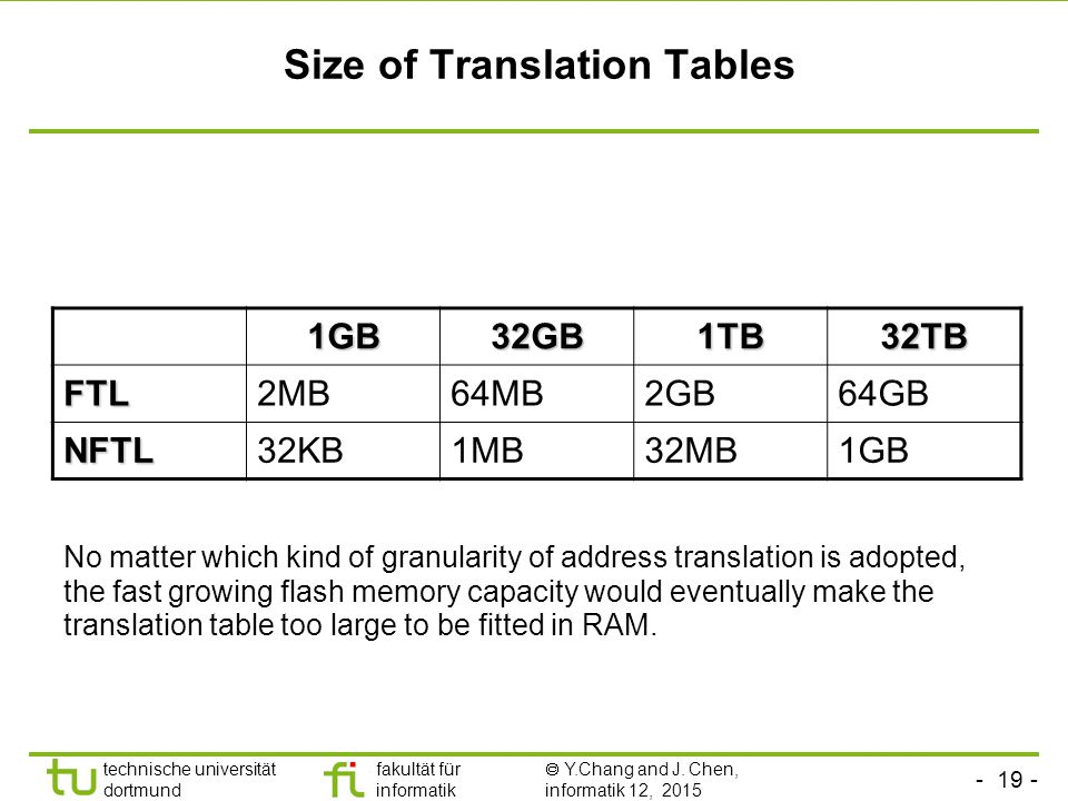 Size of Translation Tables