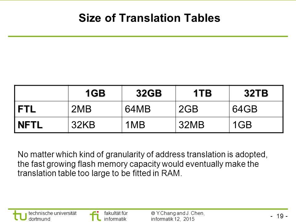 Size of Translation Tables