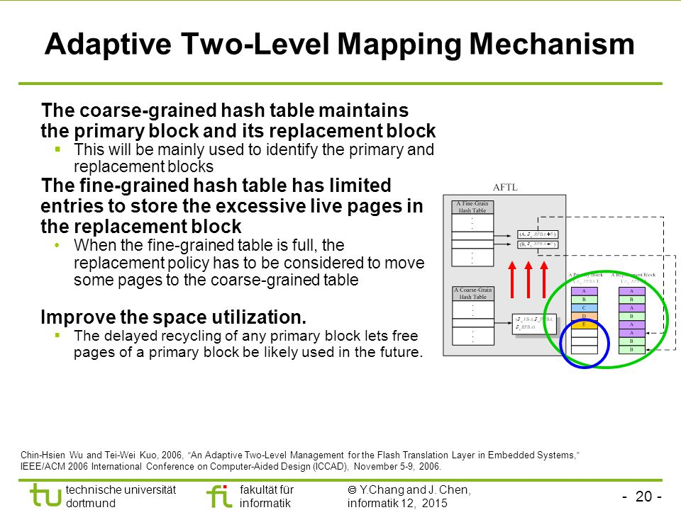Adaptive Two-Level Mapping Mechanism