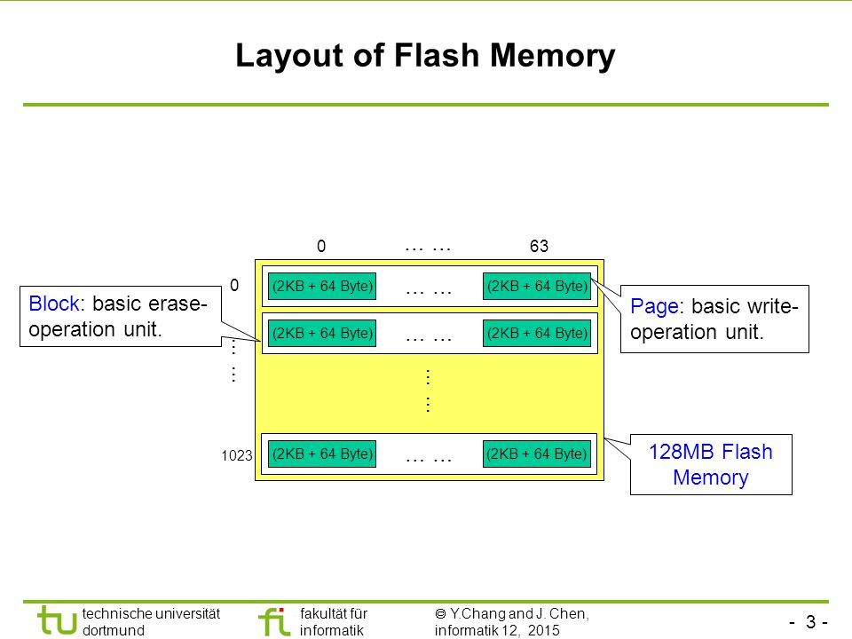 Layout of Flash Memory … … Block: basic erase-operation unit.