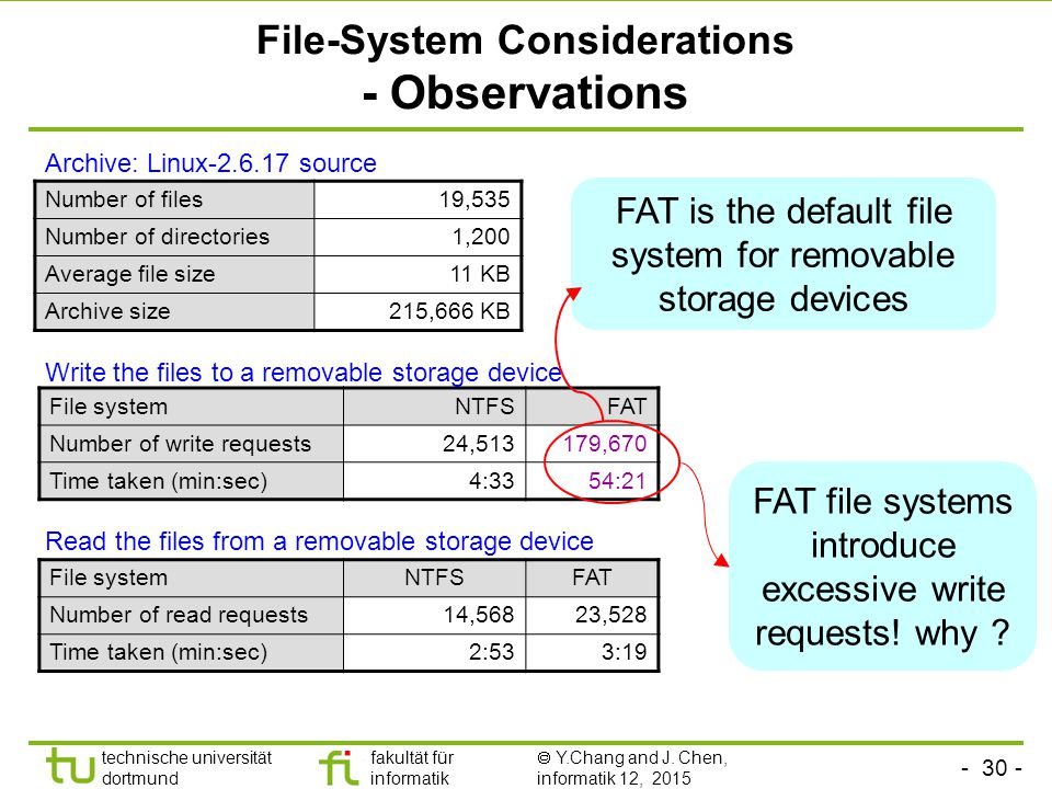 File-System Considerations - Observations
