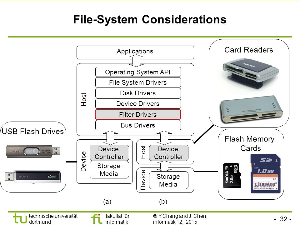 File-System Considerations