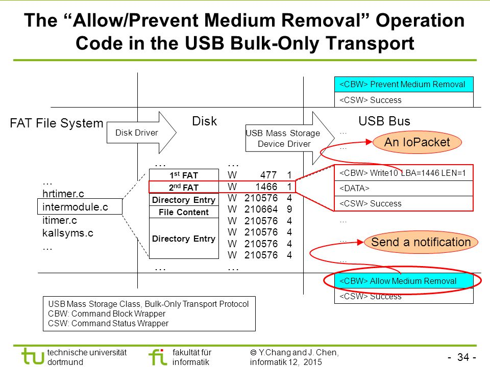 The Allow/Prevent Medium Removal Operation Code in the USB Bulk-Only Transport