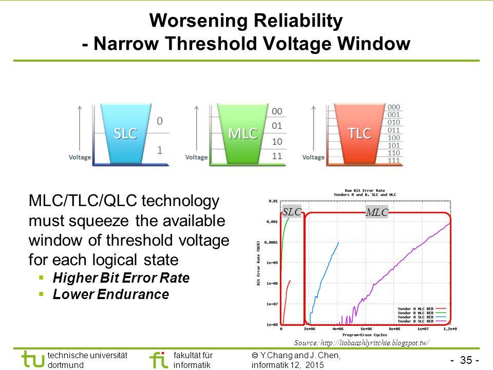 Worsening Reliability - Narrow Threshold Voltage Window