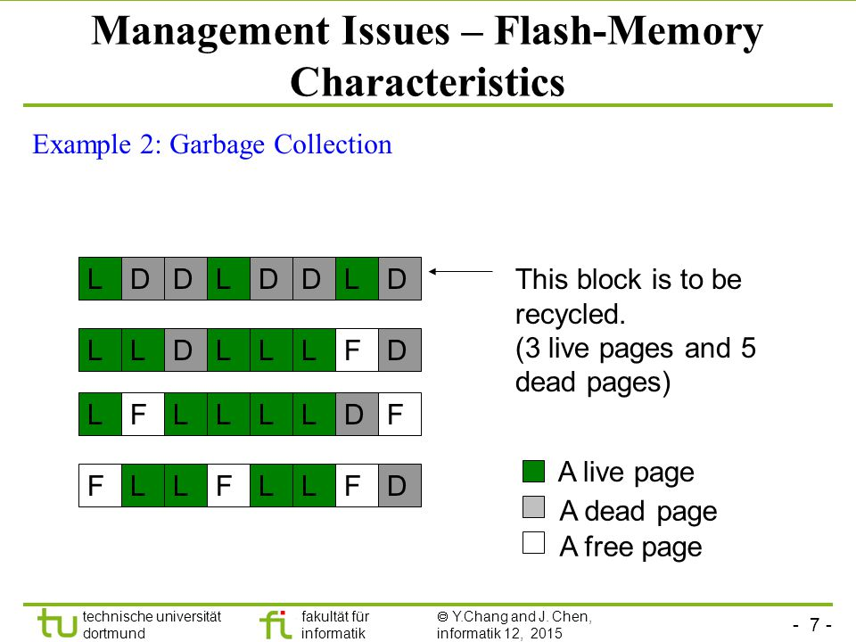 Management Issues – Flash-Memory Characteristics
