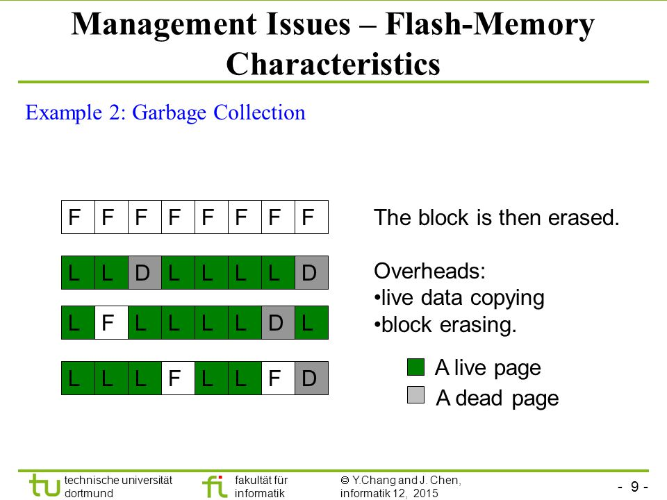 Management Issues – Flash-Memory Characteristics