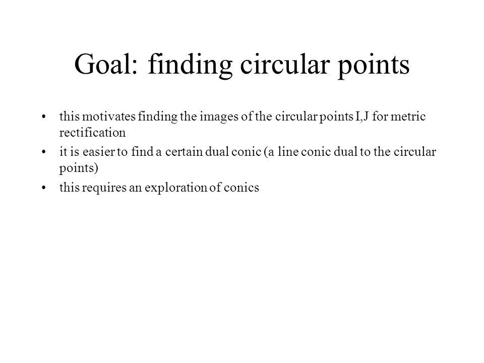 Goal: finding circular points