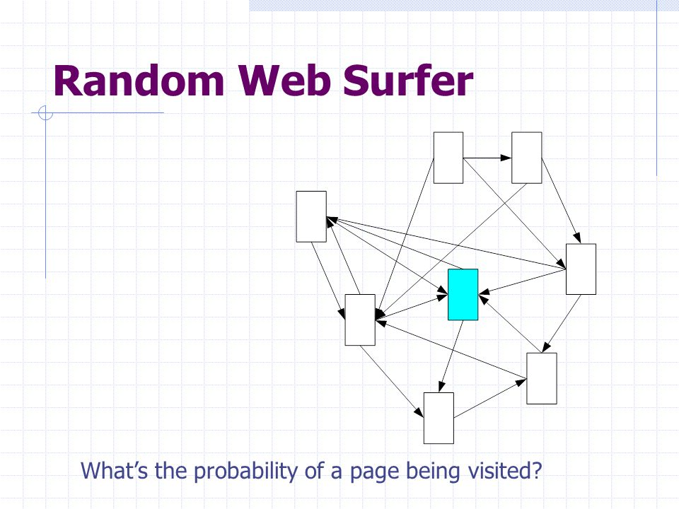Random Web Surfer What's the probability of a page being visited