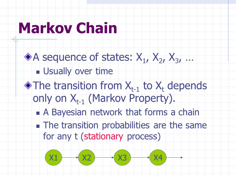 Markov Chain A sequence of states: X1, X2, X3, …