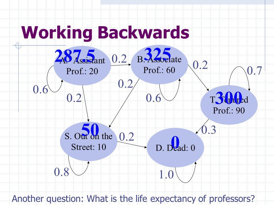 Working Backwards 287.5. 325. Assistant. Prof.: 20. B. Associate. Prof.: 60. 0.2. 0.2. 0.7.