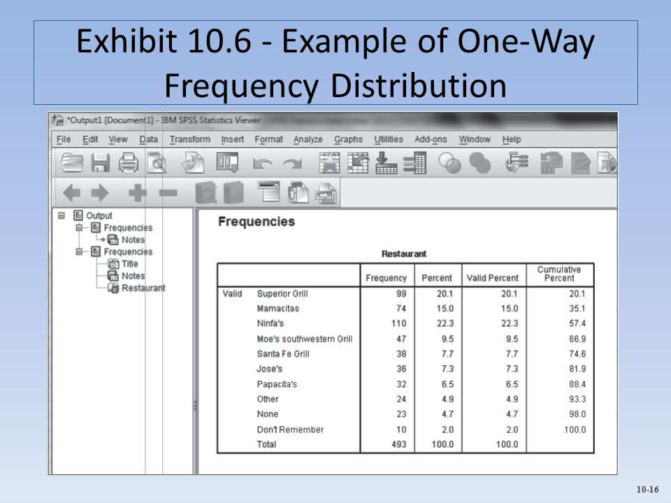 Exhibit 10.6 - Example of One-Way Frequency Distribution