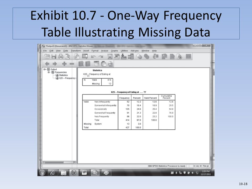 Exhibit 10.7 - One-Way Frequency Table Illustrating Missing Data