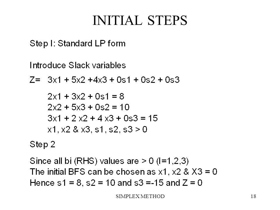 INITIAL STEPS SIMPLEX METHOD