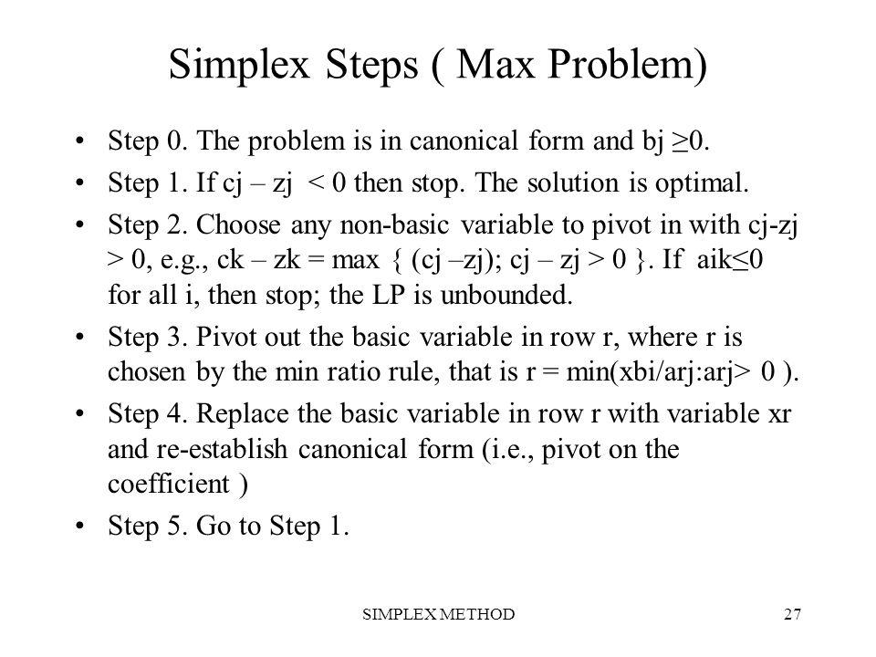 Simplex Steps ( Max Problem)