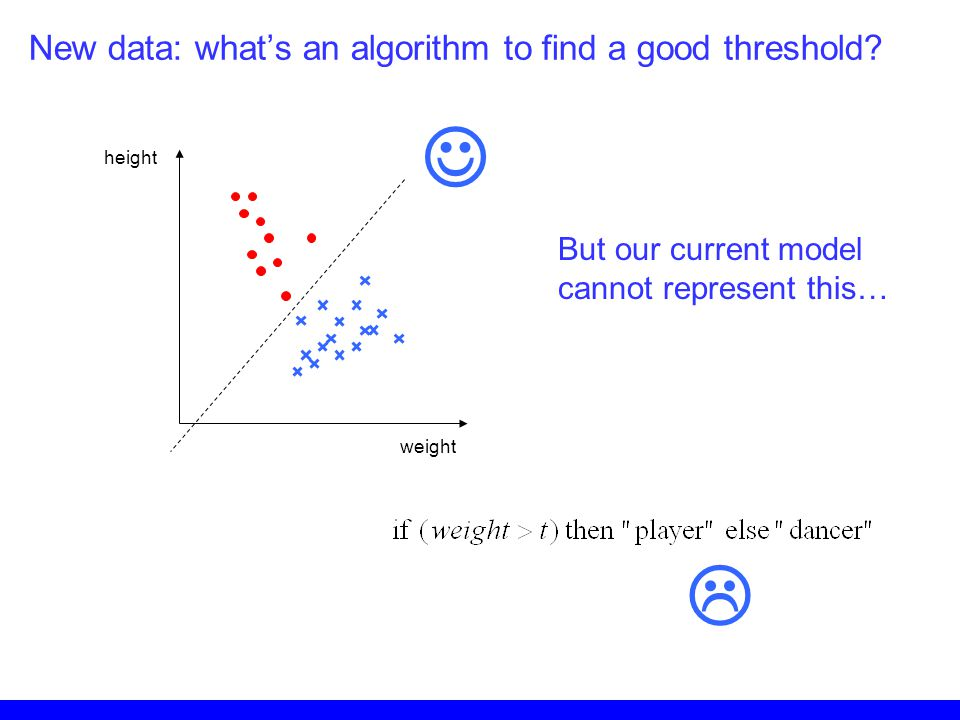   New data: what's an algorithm to find a good threshold