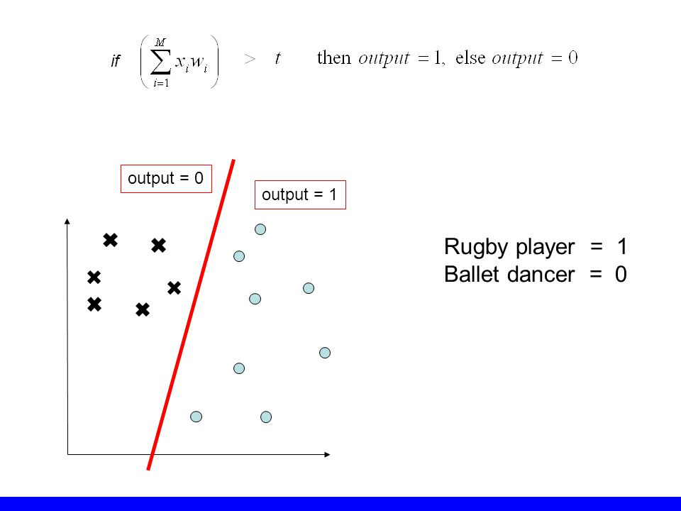 if output = 0 output = 1 Rugby player = 1 Ballet dancer = 0