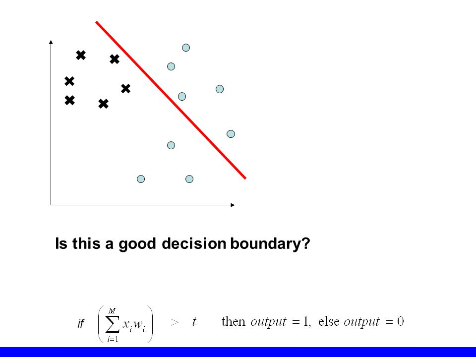 Is this a good decision boundary