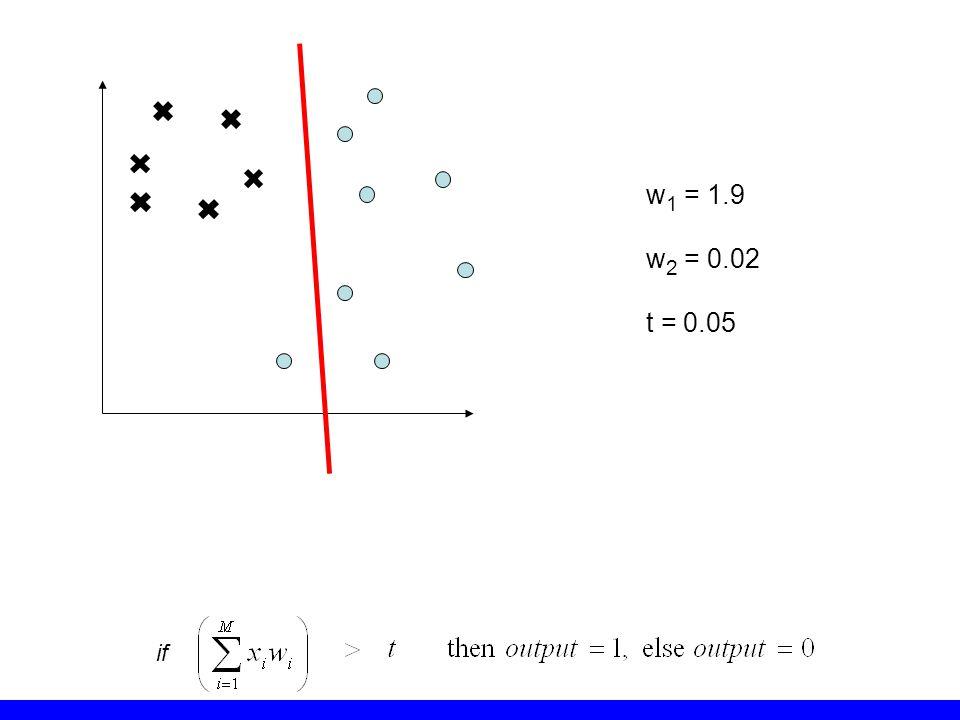 w1 = 1.9 w2 = 0.02 t = 0.05 if
