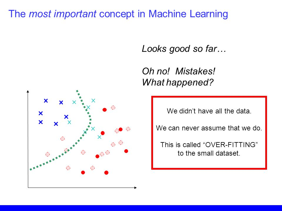 The most important concept in Machine Learning