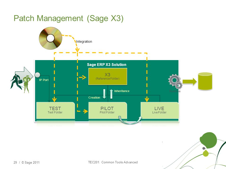 Patch Management (Sage X3)
