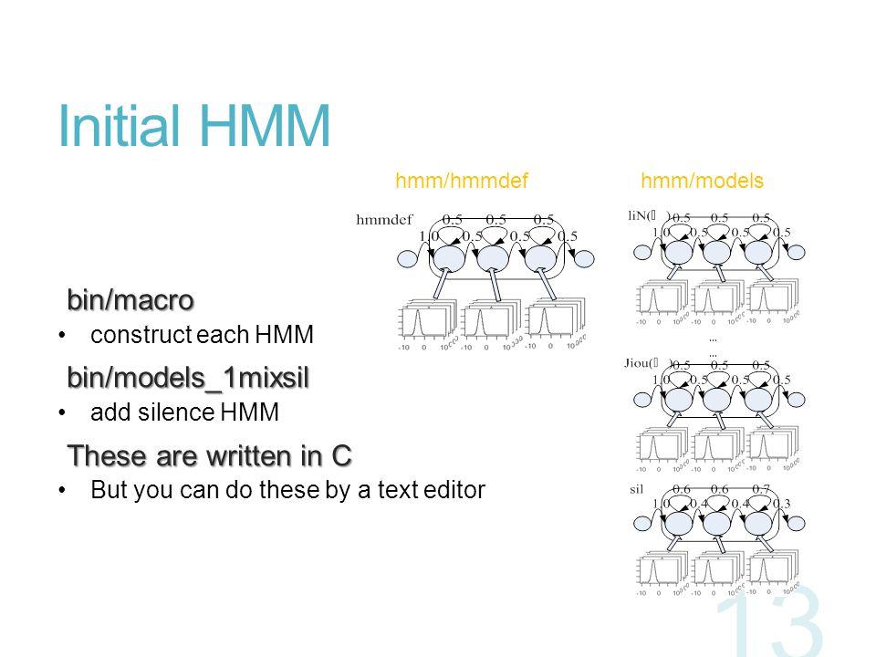 Initial HMM bin/macro bin/models_1mixsil These are written in C