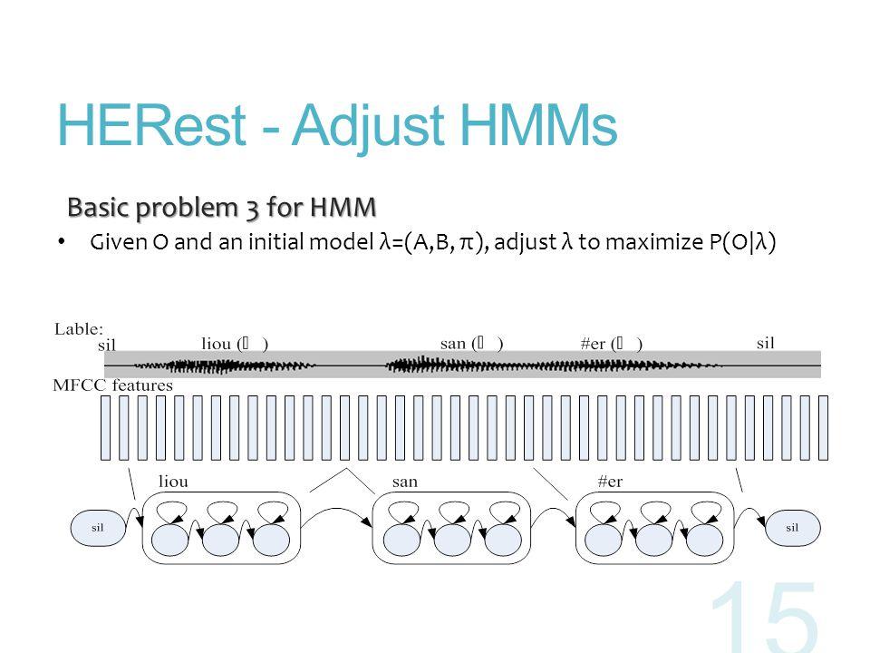 HERest - Adjust HMMs Basic problem 3 for HMM