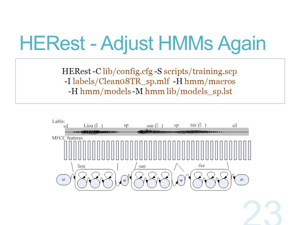 HERest - Adjust HMMs Again