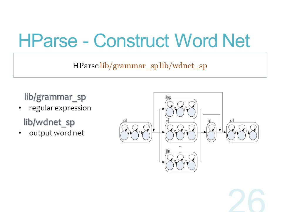HParse - Construct Word Net