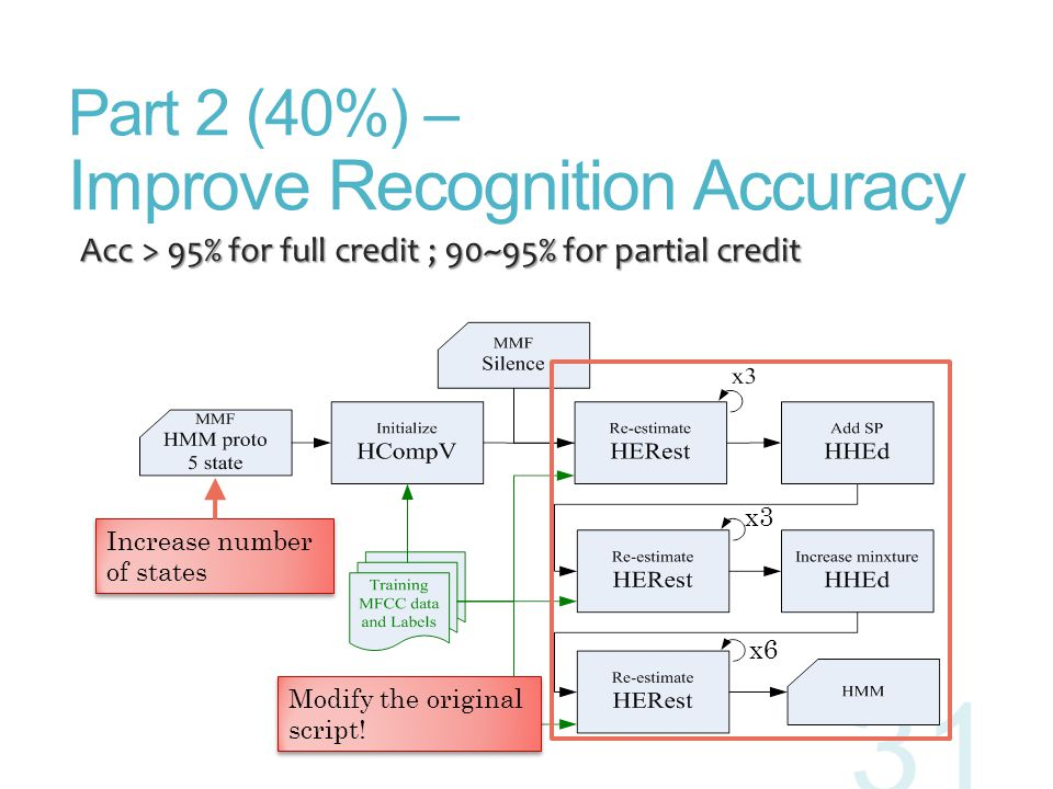 Part 2 (40%) – Improve Recognition Accuracy