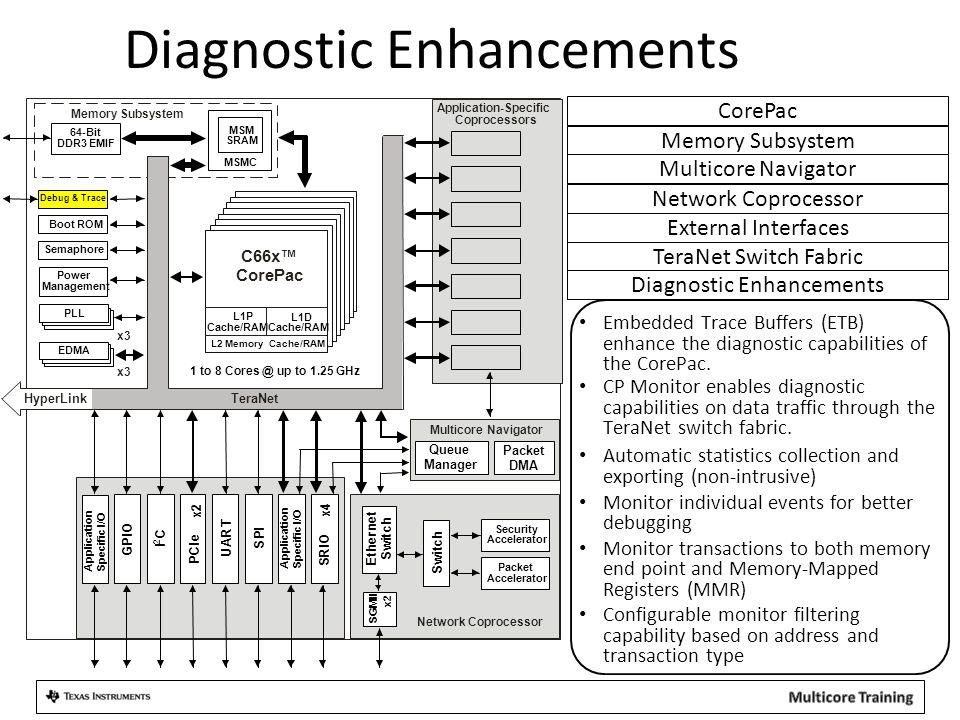 Diagnostic Enhancements