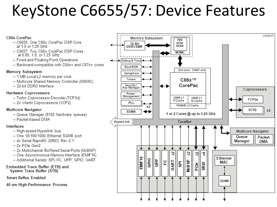 KeyStone C6655/57: Device Features