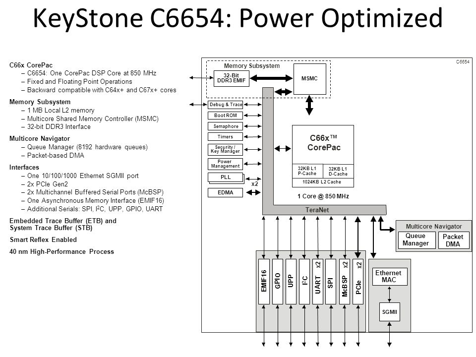 KeyStone C6654: Power Optimized