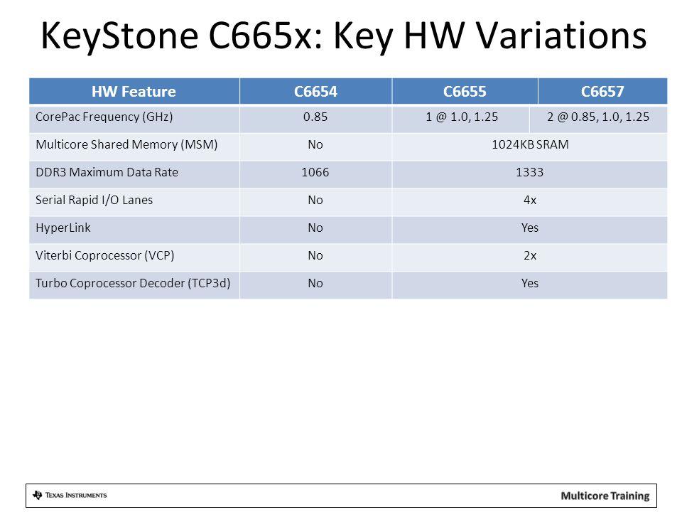 KeyStone C665x: Key HW Variations