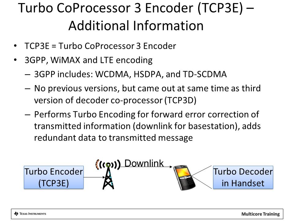 Turbo CoProcessor 3 Encoder (TCP3E) – Additional Information