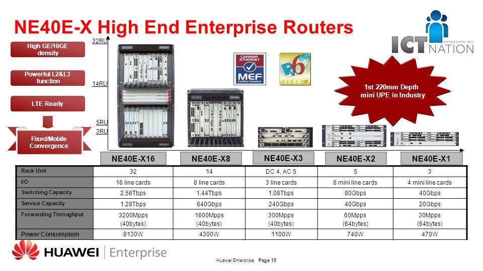 NE40E-X High End Enterprise Routers