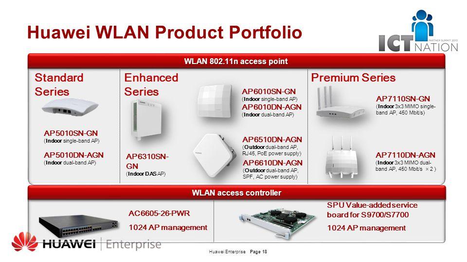 WLAN access controller