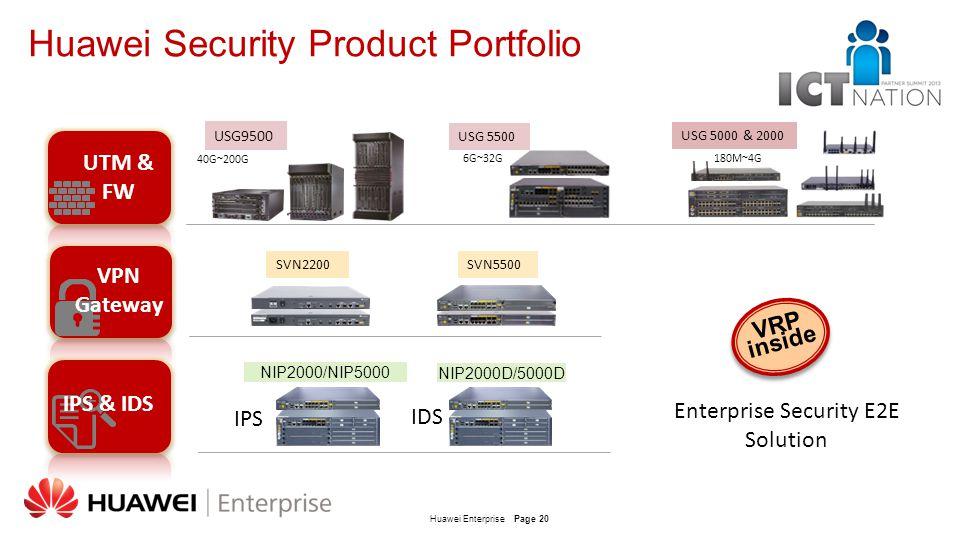 Enterprise Security E2E Solution