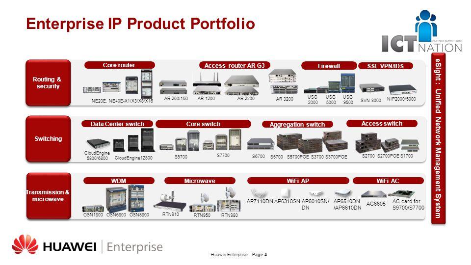 Enterprise IP Product Portfolio