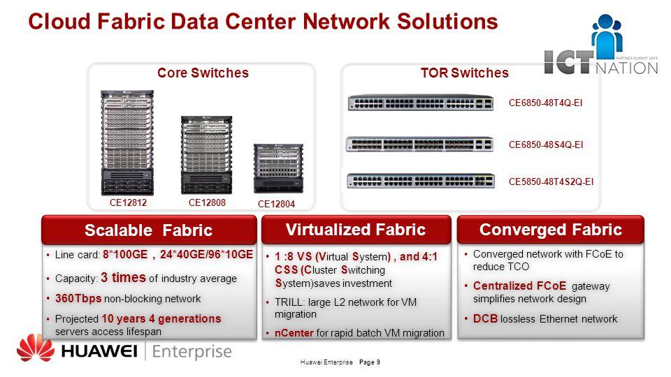 Cloud Fabric Data Center Network Solutions