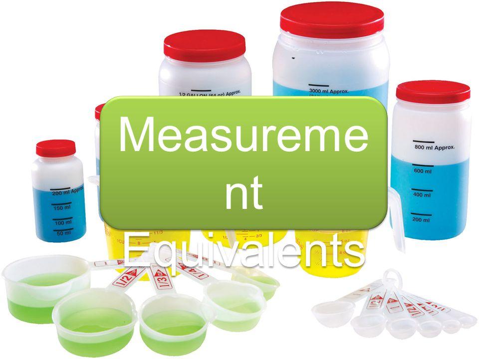 Measurement Equivalents