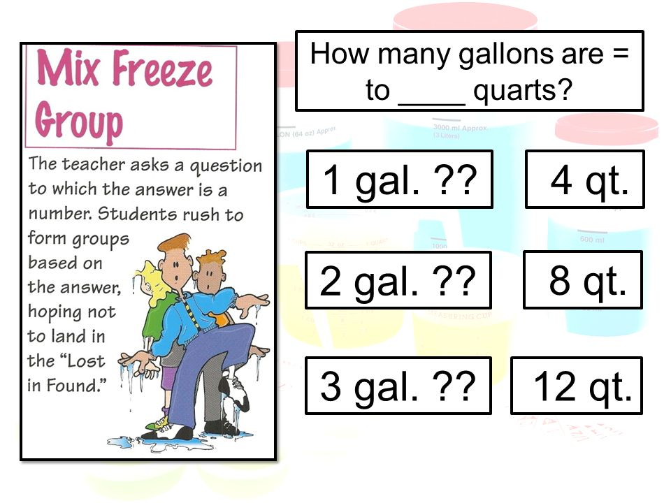 How many gallons are = to ____ quarts