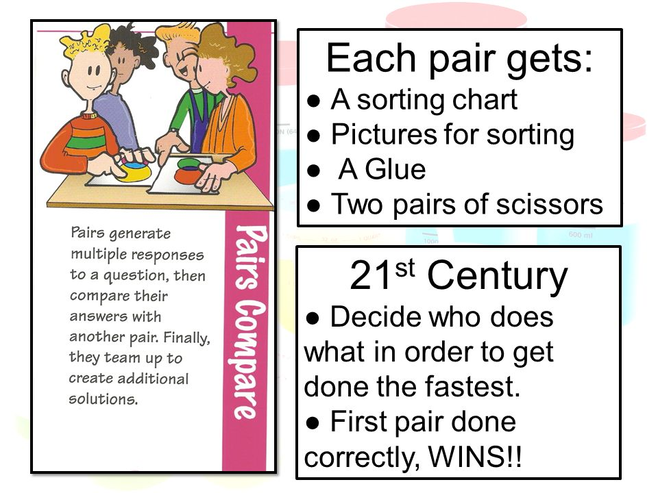 Each pair gets: 21st Century ● A sorting chart ● Pictures for sorting